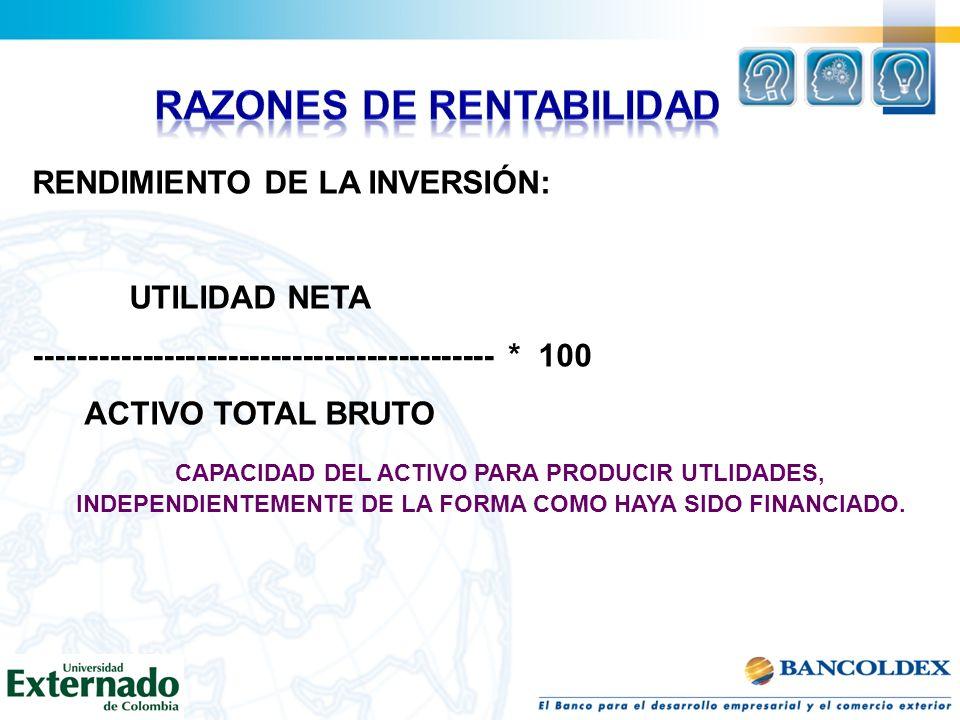 RENDIMIENTO DE LA INVERSIÓN: UTILIDAD NETA ------------------------------------------- * 100 ACTIVO TOTAL BRUTO CAPACIDAD DEL ACTIVO PARA PRODUCIR UTL