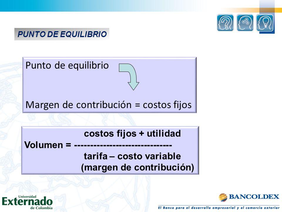 Punto de equilibrio Margen de contribución = costos fijos costos fijos + utilidad Volumen = ------------------------------- tarifa – costo variable (m