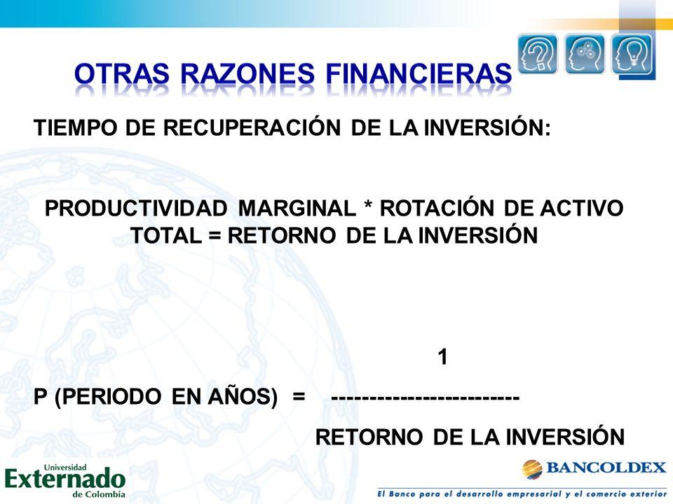 TIEMPO DE RECUPERACIÓN DE LA INVERSIÓN: PRODUCTIVIDAD MARGINAL * ROTACIÓN DE ACTIVO TOTAL = RETORNO DE LA INVERSIÓN 1 P (PERIODO EN AÑOS) = ----------