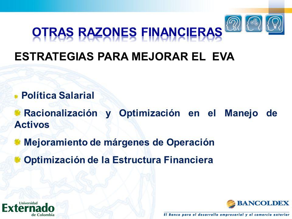 ESTRATEGIAS PARA MEJORAR EL EVA Política Salarial Racionalización y Optimización en el Manejo de Activos Mejoramiento de márgenes de Operación Optimiz
