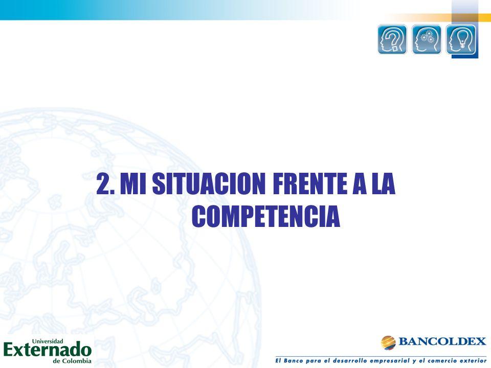 1. CONOCIENDO MI EMPRESA TALLER PLAN DE MEJORAMIENTO PARA MIS DEBILIDADES DEBILIDADACCIONESRESPONSABLERECURSOSF. INICIOF.ENTRERESULTADO Baja integraci