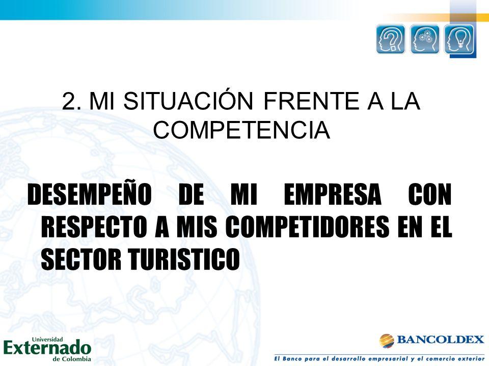 +COMPETIDORES CONSULTA CLIENTES PE + FACTORES CLAVES DE EXITO 2. MI SITUACIÓN FRENTE A LA COMPETENCIA COMPAÑIACOMPETIDORES