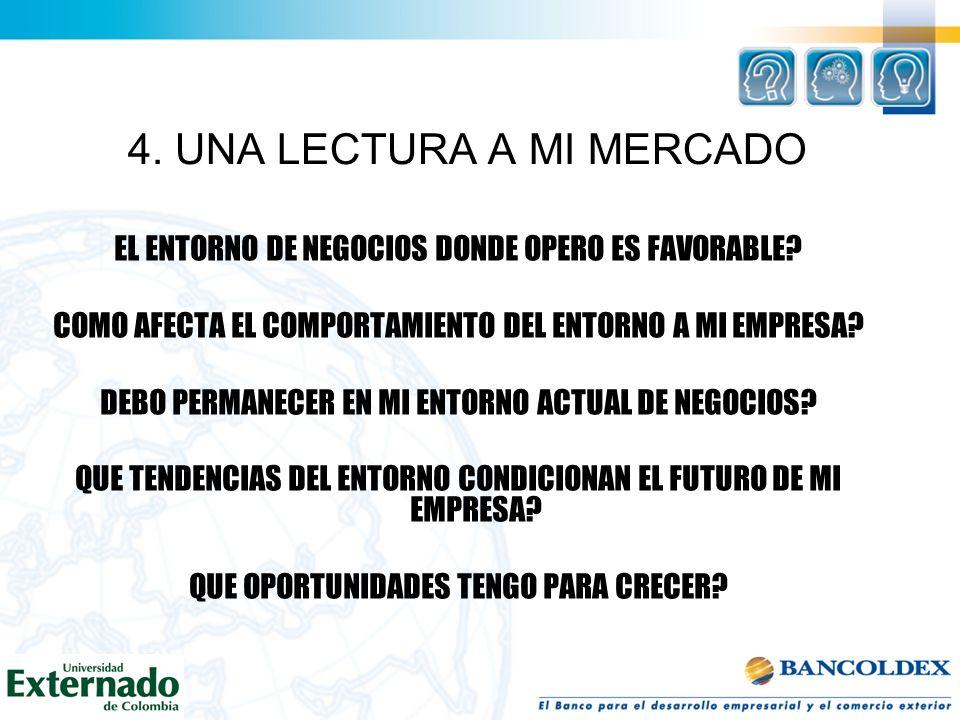 4. UNA LECTURA A MI MERCADO 3. ENTORNO INTERNACIONAL: ENTRADA DE NUEVOS COMPETIDORES, ESTABILIDAD CAMBIARIA, CAMBIOS DE HABITOS DE CONSUMO, RECESIONES