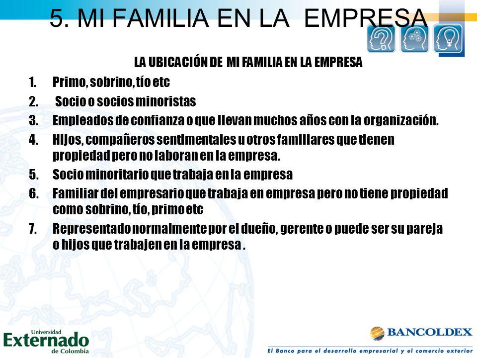 5. MI FAMILIA EN LA EMPRESA LA UBICACIÓN DE MI FAMILIA EN LA EMPRESA PROPIEDAD EMPRESA FAMILIA 2 31 4 5 6 7