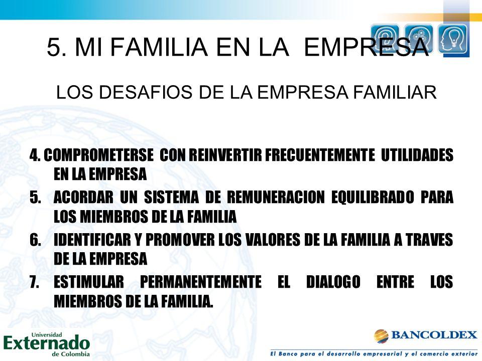 5. MI FAMILIA EN LA EMPRESA 1.DEFINIR CON CLARIDAD LA FUNCIÓN QUE DESEMPEÑARÁ CADA MIEMBRO DE LA FAMILIA EN LA EMPRESA Y LAS TAREAS QUE LE CORRESPONDE