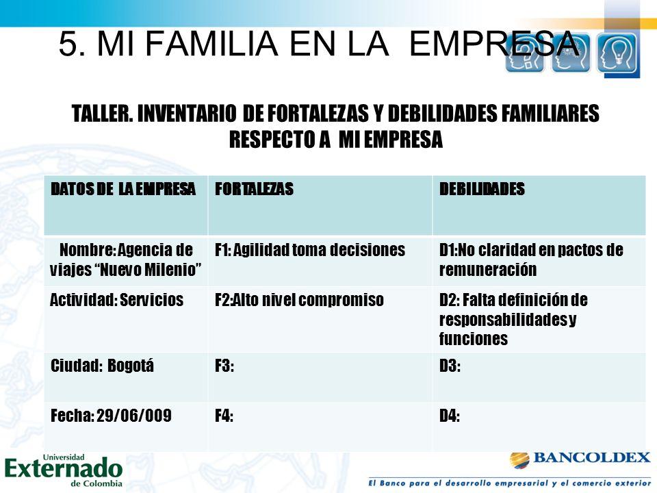 5. MI FAMILIA EN LA EMPRESA TALLER. CASO DE ESTUDIO