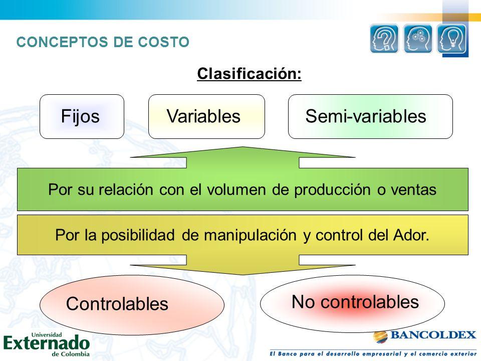 Por su relación con el volumen de producción o ventas Por la posibilidad de manipulación y control del Ador. Fijos Controlables VariablesSemi-variable