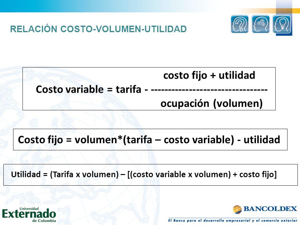 costo fijo + utilidad Costo variable = tarifa - --------------------------------- ocupación (volumen) Costo fijo = volumen*(tarifa – costo variable) -