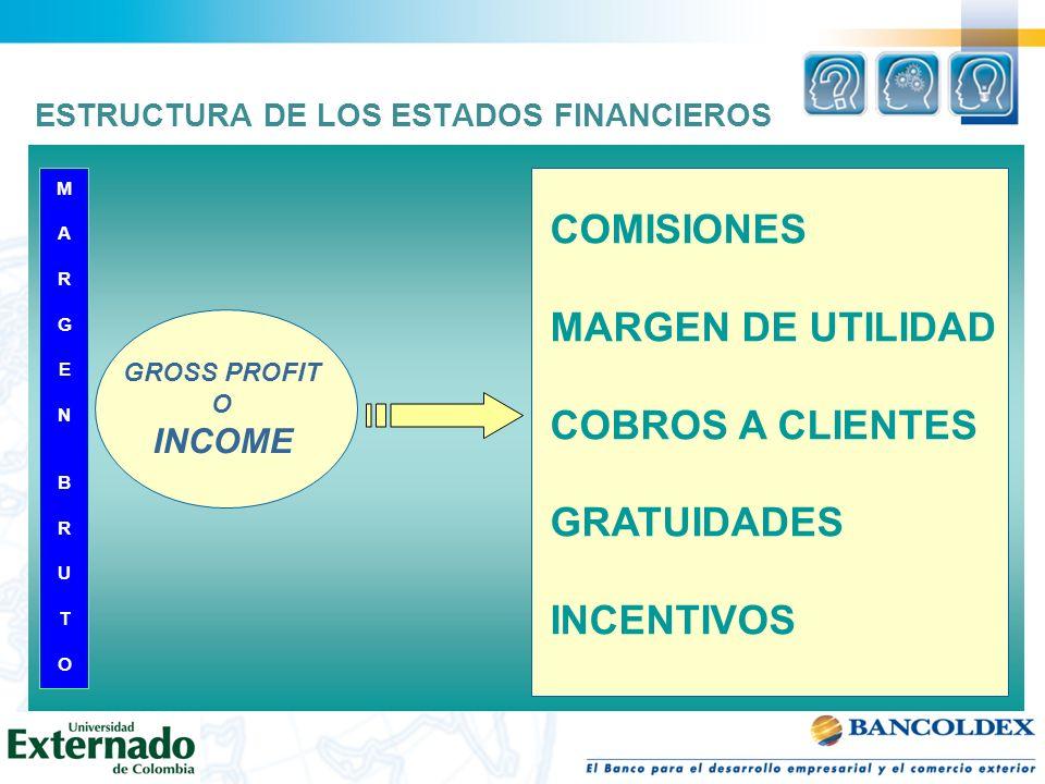 GROSS PROFIT O INCOME MARGENBRUTOMARGENBRUTO COMISIONES MARGEN DE UTILIDAD COBROS A CLIENTES GRATUIDADES INCENTIVOS