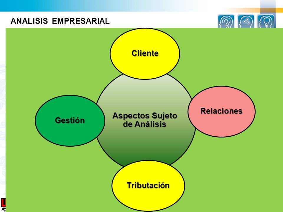 Universidad del Norte ANALISIS EMPRESARIAL Aspectos Sujeto de Análisis Cliente Relaciones Tributación Gestión