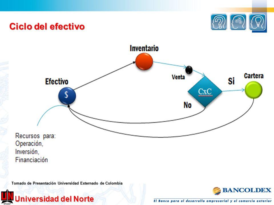 Universidad del Norte Ciclo del efectivo Tomado de Presentación Universidad Externado de Colombia