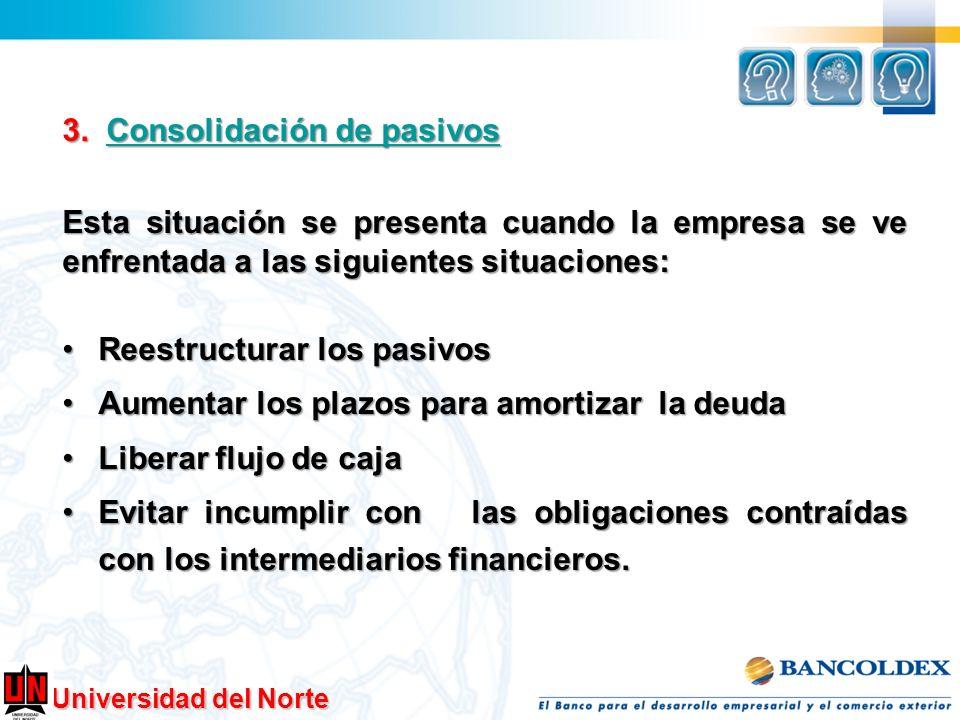 Universidad del Norte 3. Consolidación de pasivos Consolidación de pasivosConsolidación de pasivos Esta situación se presenta cuando la empresa se ve