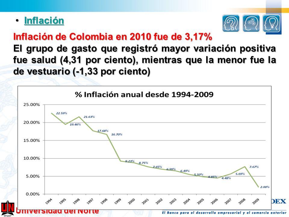 Universidad del Norte Inflación InflaciónInflación Inflación de Colombia en 2010 fue de 3,17% El grupo de gasto que registró mayor variación positiva