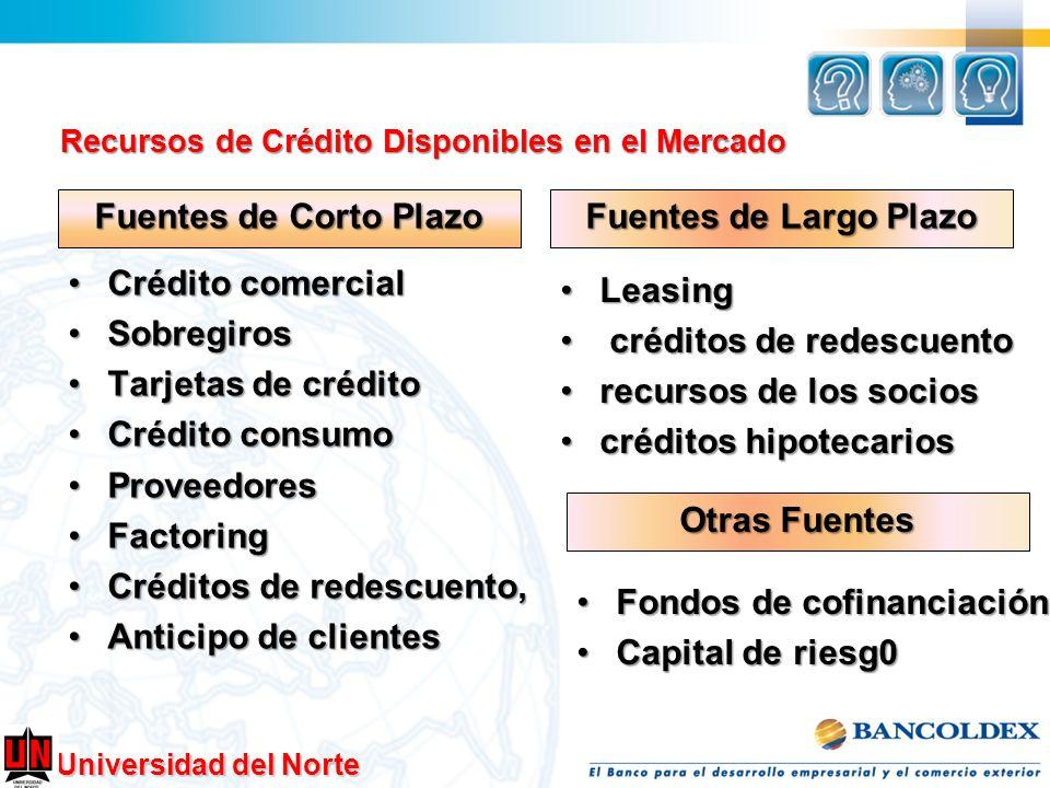 Universidad del Norte Recursos de Crédito Disponibles en el Mercado Crédito comercialCrédito comercial SobregirosSobregiros Tarjetas de créditoTarjeta