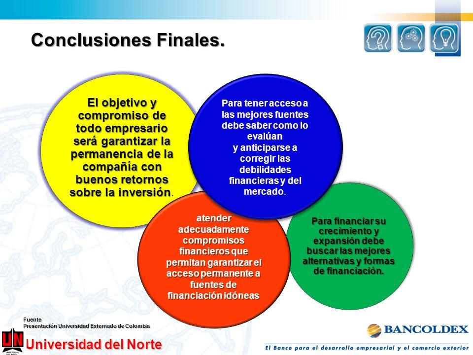 Universidad del Norte El objetivo y compromiso de todo empresario será garantizar la permanencia de la compañía con buenos retornos sobre la inversión