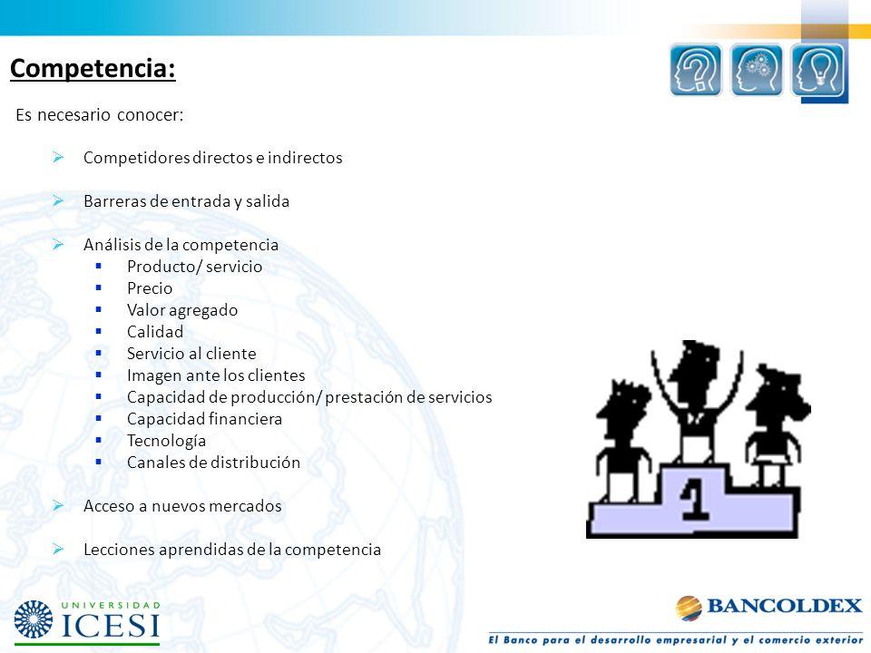 Competencia: Competidores directos e indirectos Barreras de entrada y salida Análisis de la competencia Producto/ servicio Precio Valor agregado Calid
