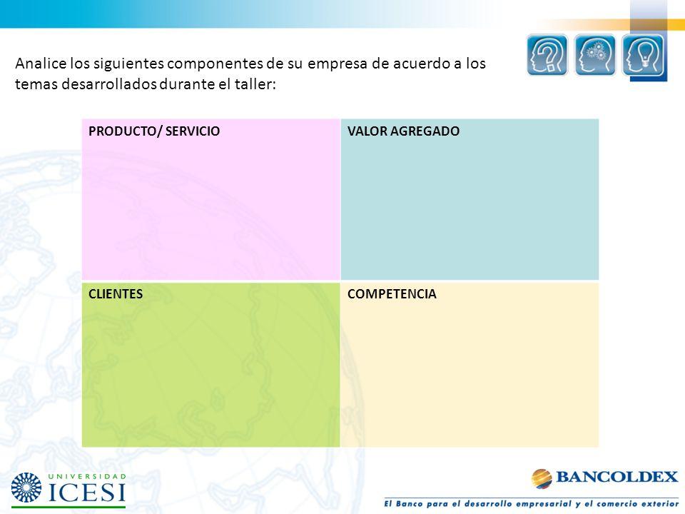 PRODUCTO/ SERVICIOVALOR AGREGADO CLIENTESCOMPETENCIA Analice los siguientes componentes de su empresa de acuerdo a los temas desarrollados durante el