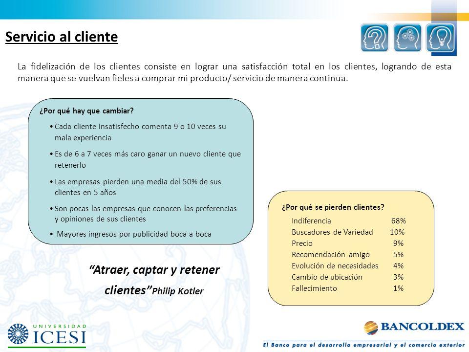 ¿Por qué se pierden clientes? Indiferencia 68% Buscadores de Variedad 10% Precio 9% Recomendación amigo 5% Evolución de necesidades 4% Cambio de ubica