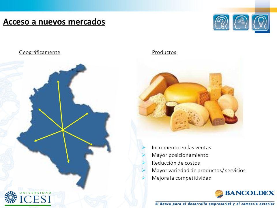 Acceso a nuevos mercados GeográficamenteProductos Incremento en las ventas Mayor posicionamiento Reducción de costos Mayor variedad de productos/ serv