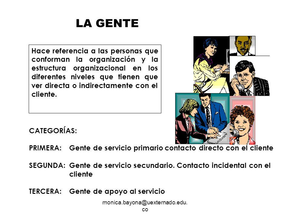 monica.bayona@uexternado.edu. co Hace referencia a las personas que conforman la organización y la estructura organizacional en los diferentes niveles
