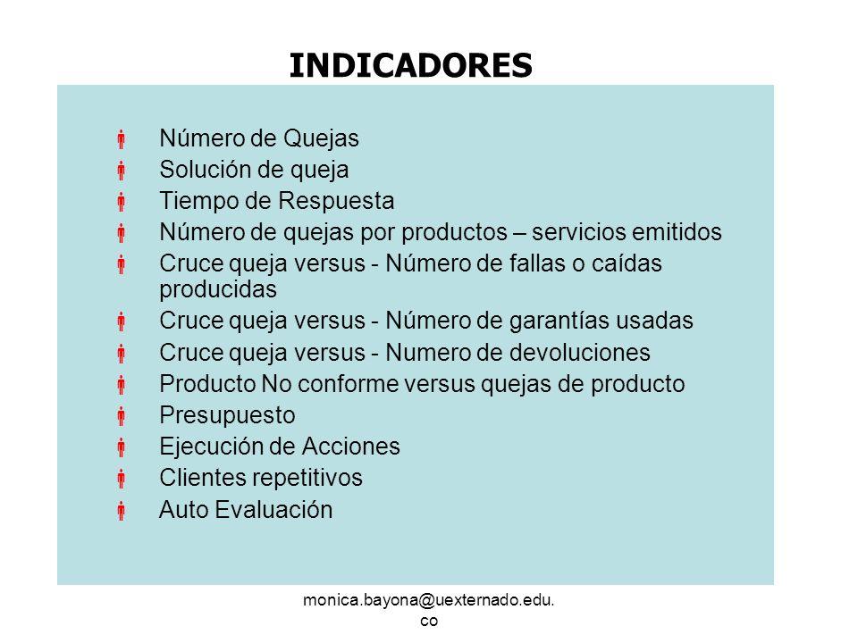 monica.bayona@uexternado.edu. co Número de Quejas Solución de queja Tiempo de Respuesta Número de quejas por productos – servicios emitidos Cruce quej