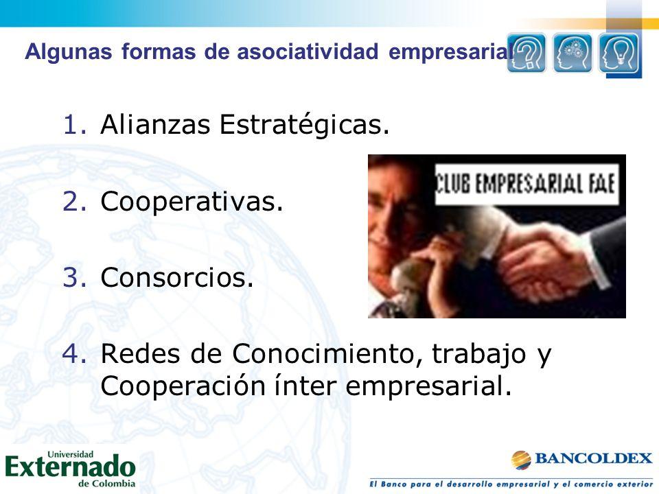1.Alianzas Estratégicas. 2.Cooperativas. 3.Consorcios. 4.Redes de Conocimiento, trabajo y Cooperación ínter empresarial. Algunas formas de asociativid