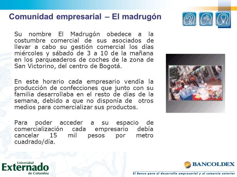 Su nombre El Madrugón obedece a la costumbre comercial de sus asociados de llevar a cabo su gestión comercial los días miércoles y sábado de 3 a 10 de