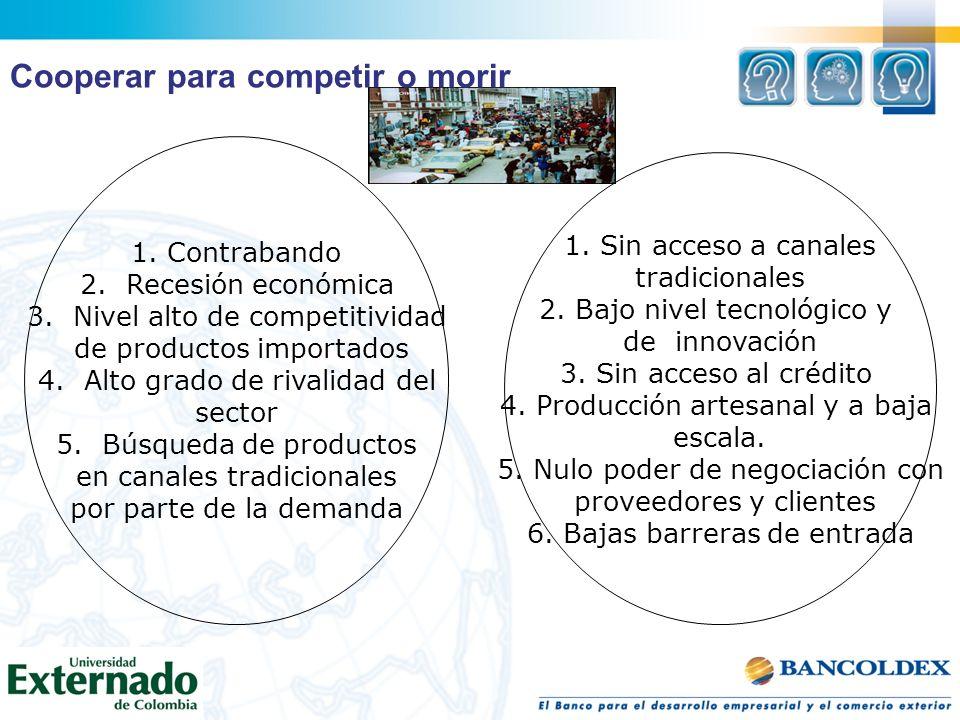 1. Contrabando 2. Recesión económica 3. Nivel alto de competitividad de productos importados 4. Alto grado de rivalidad del sector 5. Búsqueda de prod