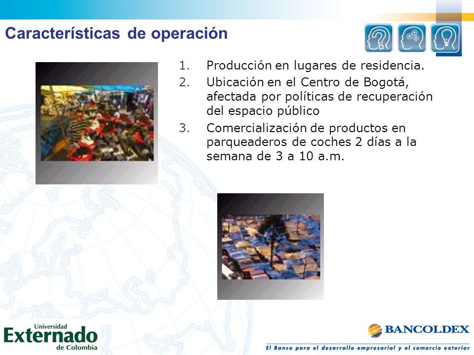 1.Producción en lugares de residencia. 2.Ubicación en el Centro de Bogotá, afectada por políticas de recuperación del espacio público 3.Comercializaci