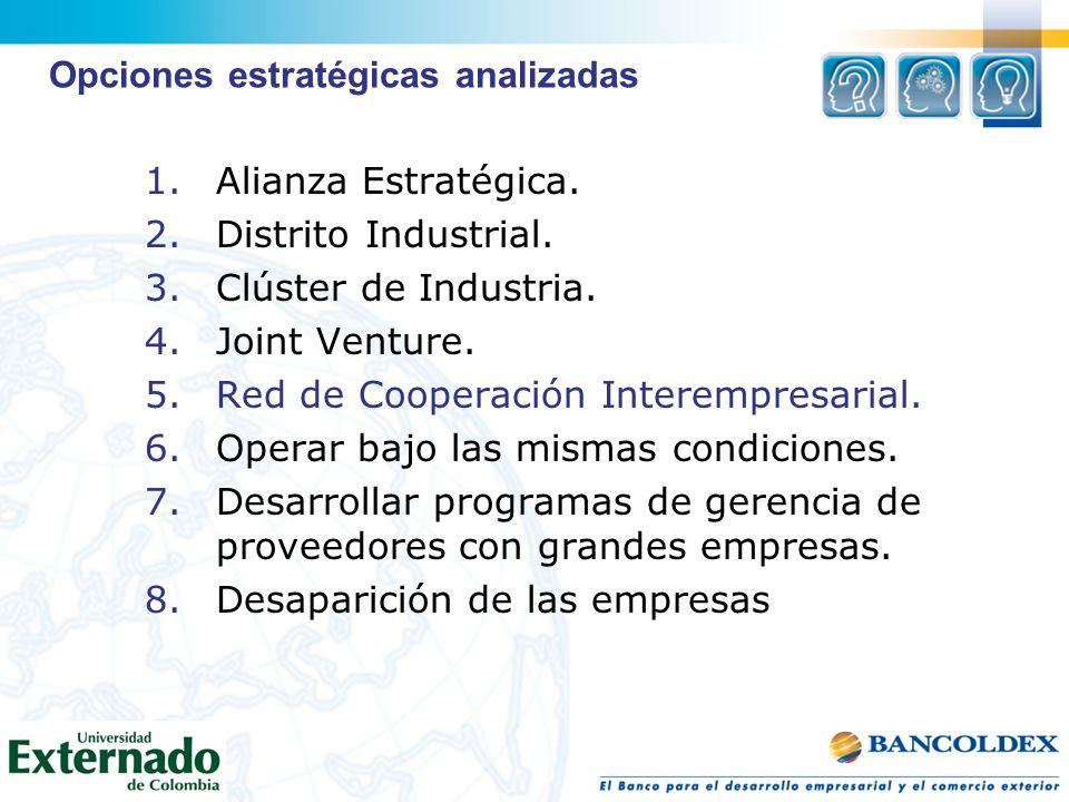 1.Alianza Estratégica. 2.Distrito Industrial. 3.Clúster de Industria. 4.Joint Venture. 5.Red de Cooperación Interempresarial. 6.Operar bajo las mismas
