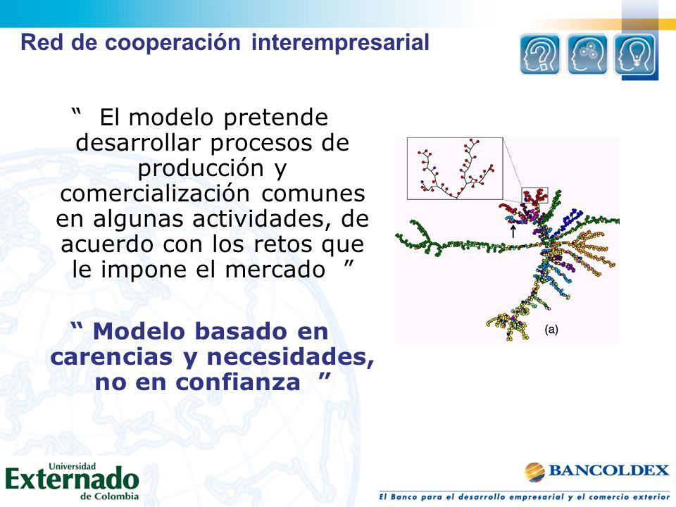 El modelo pretende desarrollar procesos de producción y comercialización comunes en algunas actividades, de acuerdo con los retos que le impone el mer