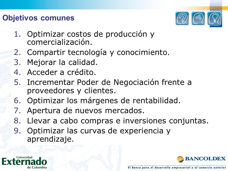 1.Optimizar costos de producción y comercialización. 2.Compartir tecnología y conocimiento. 3.Mejorar la calidad. 4.Acceder a crédito. 5.Incrementar P