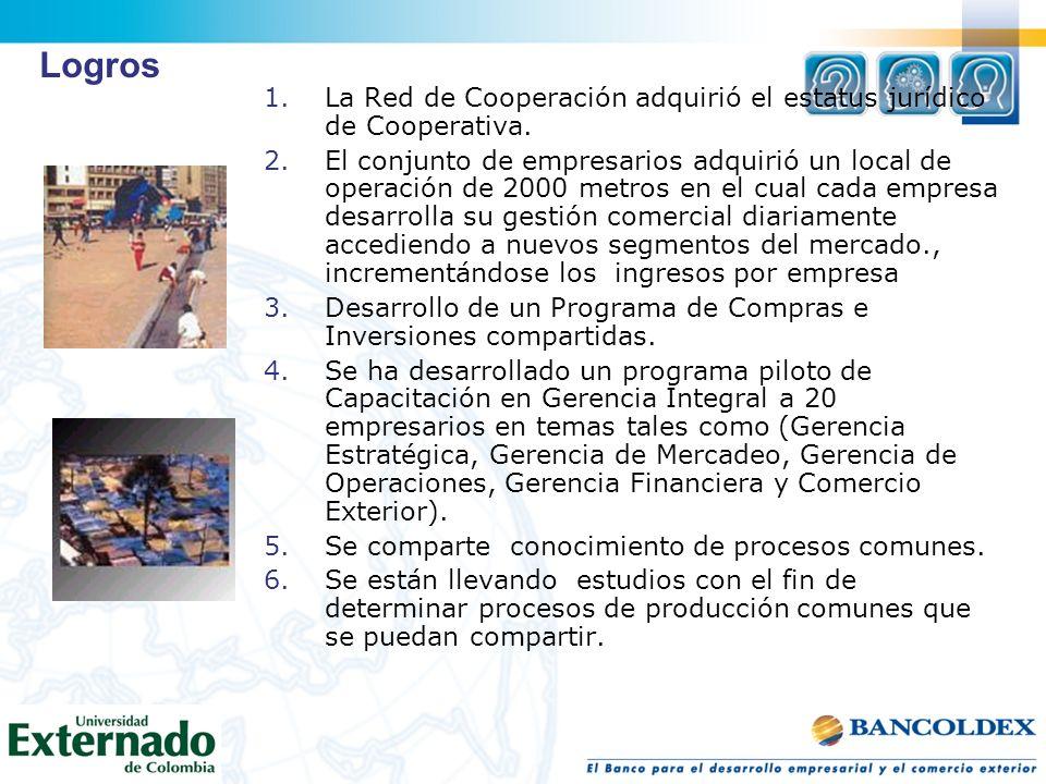 1.La Red de Cooperación adquirió el estatus jurídico de Cooperativa. 2.El conjunto de empresarios adquirió un local de operación de 2000 metros en el