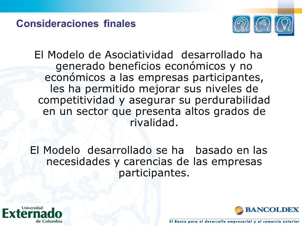 El Modelo de Asociatividad desarrollado ha generado beneficios económicos y no económicos a las empresas participantes, les ha permitido mejorar sus n