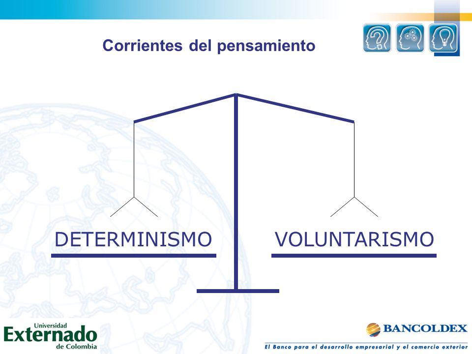 DETERMINISMO Corrientes del pensamiento VOLUNTARISMO