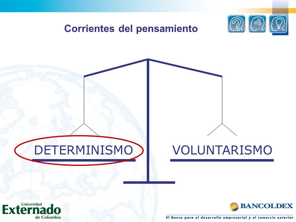 DETERMINISMOVOLUNTARISMO Corrientes del pensamiento