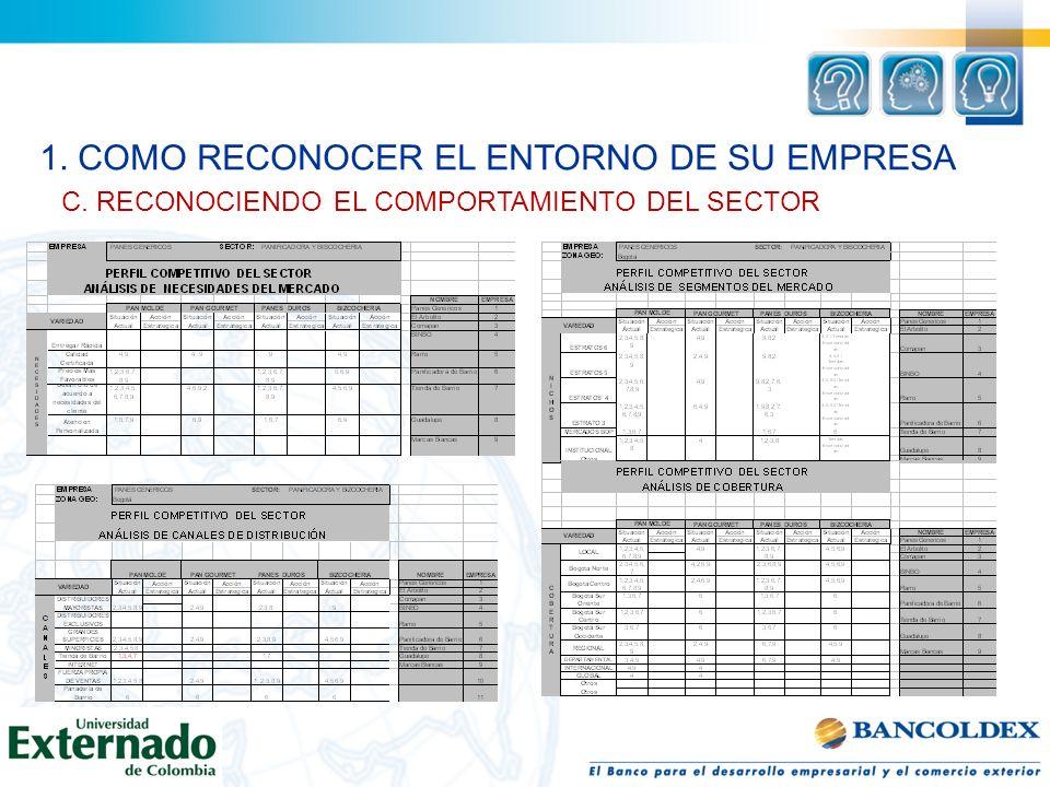 C. RECONOCIENDO EL COMPORTAMIENTO DEL SECTOR 1. COMO RECONOCER EL ENTORNO DE SU EMPRESA