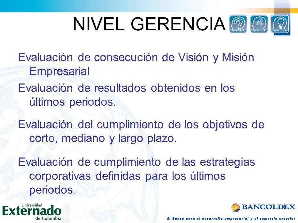 NIVEL GERENCIA Evaluación de consecución de Visión y Misión Empresarial Evaluación de resultados obtenidos en los últimos periodos. Evaluación del cum