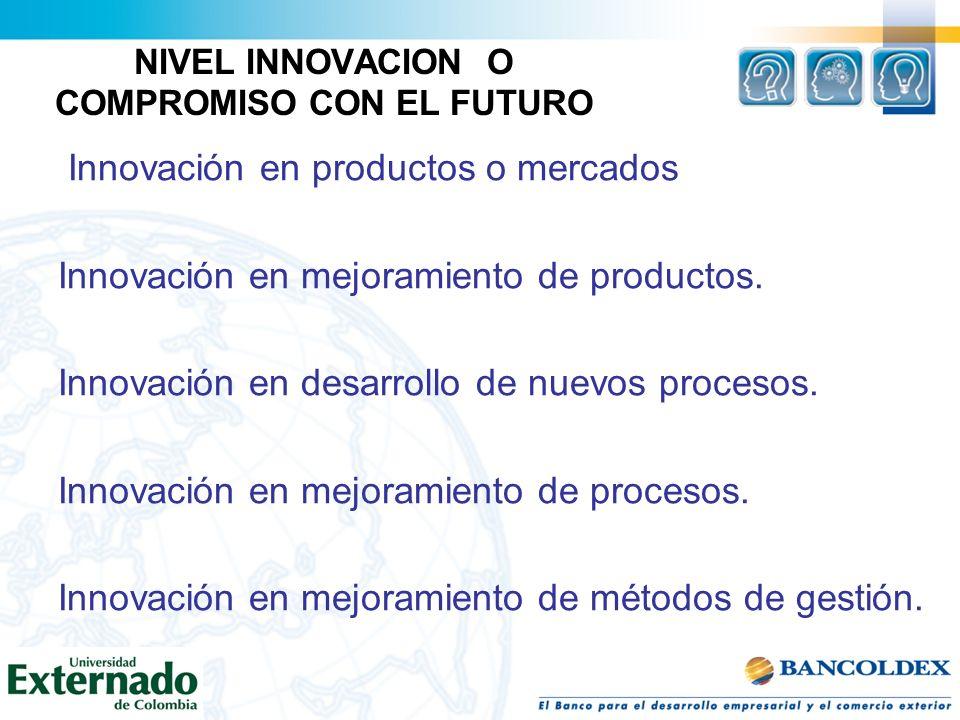 NIVEL INNOVACION O COMPROMISO CON EL FUTURO Innovación en productos o mercados Innovación en mejoramiento de productos. Innovación en desarrollo de nu