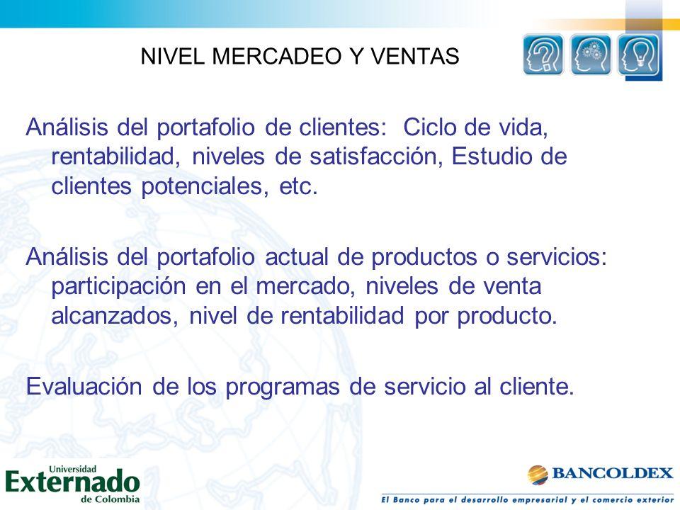 NIVEL MERCADEO Y VENTAS Análisis del portafolio de clientes: Ciclo de vida, rentabilidad, niveles de satisfacción, Estudio de clientes potenciales, et