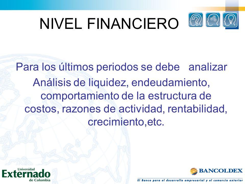 NIVEL FINANCIERO Para los últimos periodos se debe analizar Análisis de liquidez, endeudamiento, comportamiento de la estructura de costos, razones de