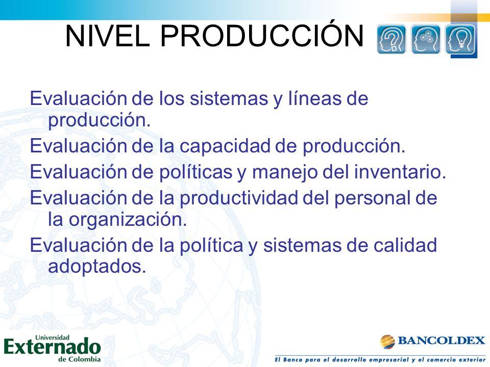 NIVEL PRODUCCIÓN Evaluación de los sistemas y líneas de producción. Evaluación de la capacidad de producción. Evaluación de políticas y manejo del inv