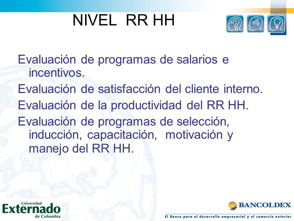 NIVEL RR HH Evaluación de programas de salarios e incentivos. Evaluación de satisfacción del cliente interno. Evaluación de la productividad del RR HH