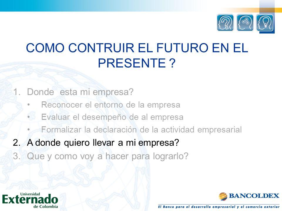COMO CONTRUIR EL FUTURO EN EL PRESENTE ? 1.Donde esta mi empresa? Reconocer el entorno de la empresa Evaluar el desempeño de al empresa Formalizar la