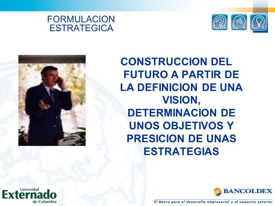 CONSTRUCCION DEL FUTURO A PARTIR DE LA DEFINICION DE UNA VISION, DETERMINACION DE UNOS OBJETIVOS Y PRESICION DE UNAS ESTRATEGIAS FORMULACION ESTRATEGI