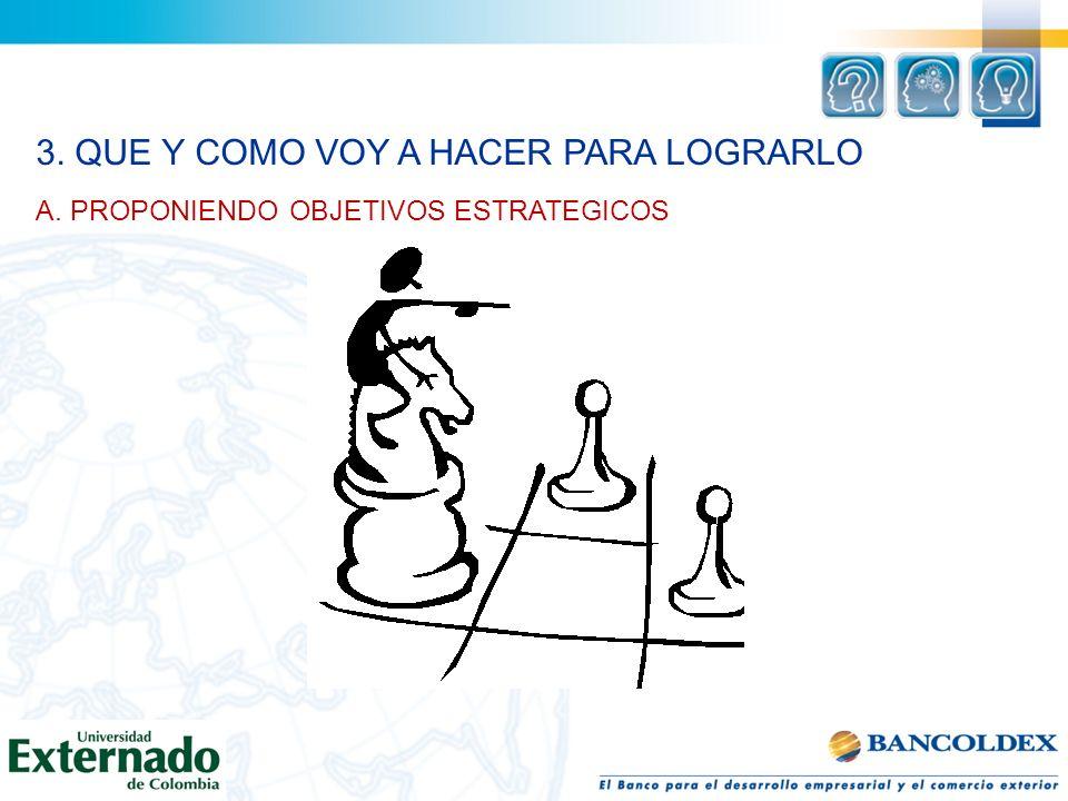3. QUE Y COMO VOY A HACER PARA LOGRARLO A. PROPONIENDO OBJETIVOS ESTRATEGICOS