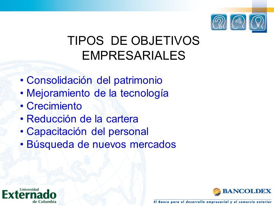 TIPOS DE OBJETIVOS EMPRESARIALES Consolidación del patrimonio Mejoramiento de la tecnología Crecimiento Reducción de la cartera Capacitación del perso