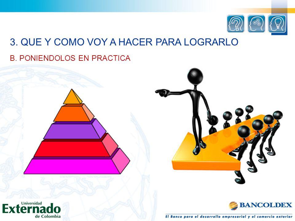 3. QUE Y COMO VOY A HACER PARA LOGRARLO B. PONIENDOLOS EN PRACTICA