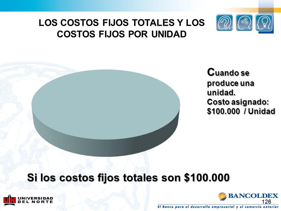 126 LOS COSTOS FIJOS TOTALES Y LOS COSTOS FIJOS POR UNIDAD Si los costos fijos totales son $100.000 C uando se produce una unidad. Costo asignado: $10