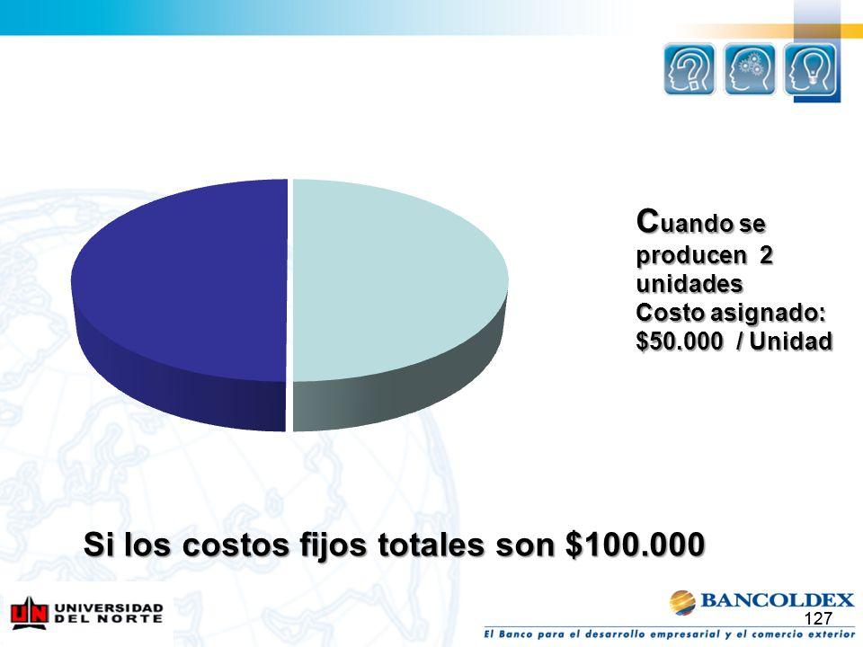 127 Si los costos fijos totales son $100.000 C uando se producen 2 unidades Costo asignado: $50.000 / Unidad